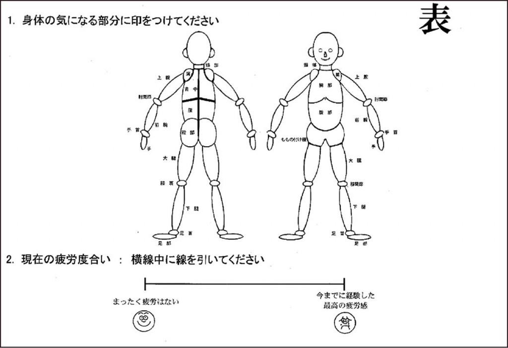 図1. 施術前アンケート用紙