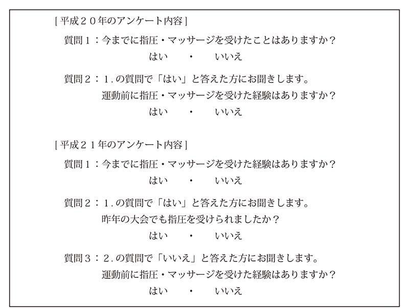 図1. アンケート内容(平成20年、平成21年)